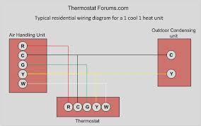 cr4 thread ac thermostat wiring