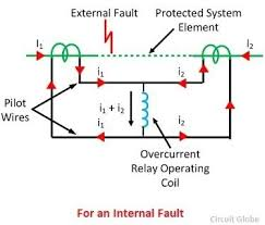 what is differential relay updated 2017 quora