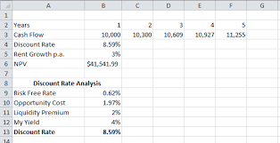 Discounted Flow Analysis Excel Template Discounted Flow Analysis For Estate Investments Free