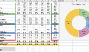 project resource capacity planning template and staff capacity