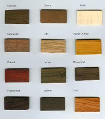 21 best wood and lumber images on wood types types of