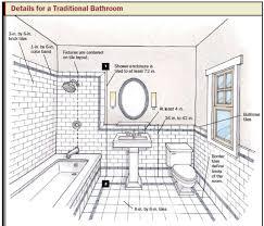 design bathroom tool bathroom floor plan tool design bathroom floor plan tool bathroom