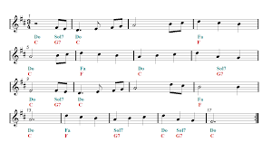 trumpet the first noel sheet music guitar chords easy music