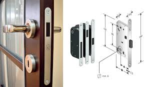 Interior Door Lock Key For Modern Interior Doors By Milanodoors