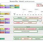 plan on a page template powerpoint powerpoint resource plan