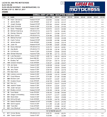 lucas oil pro motocross results 2017 glen helen mx practice report transworld motocross