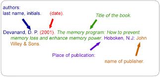 Apa Format Citation Book | citing book sources apa format granitestateartsmarket com