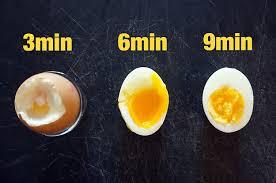 comment cuisiner les oeufs 5 astuces pour cuisiner vos œufs à la perfection