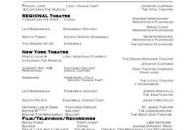 Ballet Resume Sample by Artistic Director Cv Example Work Experience Artistic Director