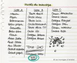 liste invitã s mariage la fameuse liste d invités 10 recommandations les mariages d