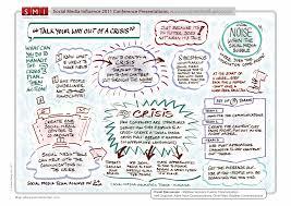 social media plan managing a social media crisis smart insights digital marketing