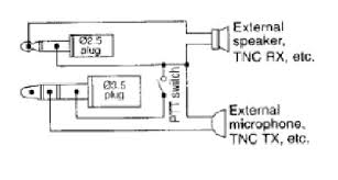 military headset plug wiring diagram headset connector wiring