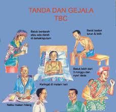 Obat Tbc obat herbal penyakit tbc