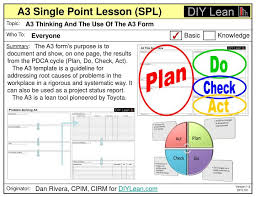 ppt a3 single point lesson spl powerpoint presentation id