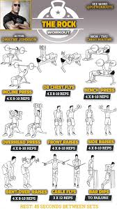 Chest Workouts Without Bench Dwayne Johnson Chest Workout Pop Workouts