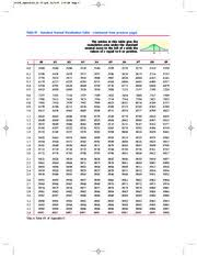 Normal Distribution Table Table N1 1519t Fgatefold 02 07 Qxd 1 00 Am Page 5 Table Iv