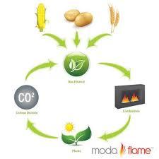 moda flame table top amazon com moda flame cavo table top bio ethanol fireplace home