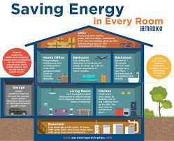 energy efficient home easy energy saving tips infographics pinterest