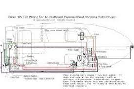 12v switch panel wiring diagram 4k wallpapers