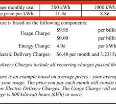 Average Electric Bill For A 4 Bedroom House Average Electric Bill For 4 Bedroom House Nrtradiant Com