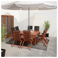 Sears Patio Umbrella Sears Patio Umbrella New Ikea Outdoor Storage Bench