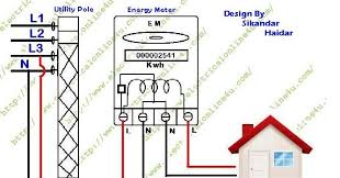 single phase kwh meter connection guide in urdu u0026 hindi