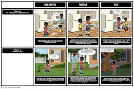 the stories julian tells summary u0026 storyboard activities
