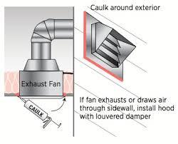 How To Clean Bathroom Vent Inspecting The Bathroom Exhaust Internachi