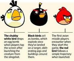 poll favorite angry bird bunny box