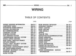 1997 dodge dakota wiring diagram gooddy org