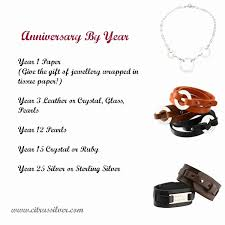 18th anniversary gifts 18th wedding anniversary gift awesome happy 18th anniversary gifts