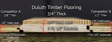 reclaimed wood flooring beautiful and reliable duluth timber