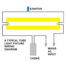Starter Fluorescent Light Fixture How Do Fluorescent Lights Work Explanation Diagram Included