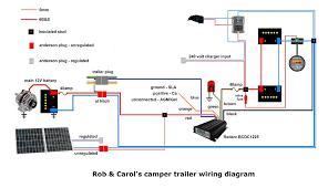 wiring diagram for escapade elite trailer 28 images yamaha