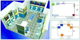 Home Plan Design According To Vastu Shastra Vastu For Bathroom And Toilet Design The New Nation