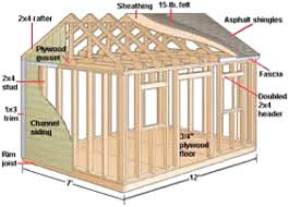 Small Backyard Shed Ideas by Plans For Small Garden Shed Free The Garden Inspirations