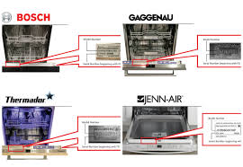 Gaggenau Dishwashers Dishwasher Recall Expanded For Brands That Could Overheat Catch