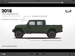 scrambler jeep 2017 3 6l pentastar will have 315hp 2018 jeep wrangler forums jl