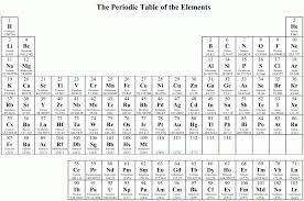 periodic table large size periodic table large image of the periodic table periodic table