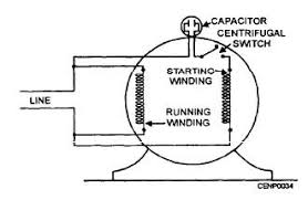 split phase motor data