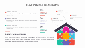 Jigsaw Puzzle Powerpoint Template Free Beautiful Jigsaw Puzzle Puzzle Powerpoint Template Free