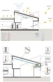 325 best work images on pinterest architecture diagrams