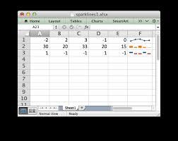 the worksheet class u2014 xlsxwriter documentation