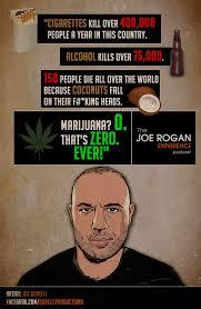 Joe Rogan Meme - joe rogan experience promo by joeybtoonz on deviantart