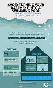 What To Do When Your Basement Floods by 8 Tips To Prevent Basement Flooding Propertycasualty360