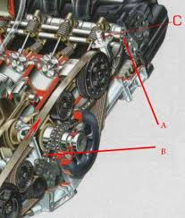 mercedes timing chain bert rowe s mercedes a class info timing chain replacement
