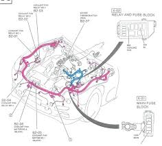 ford taurus relay wiring diagram ford wiring diagram for cars