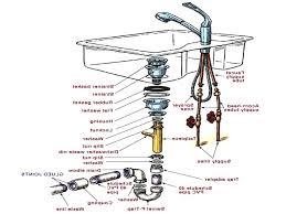 parts of a kitchen faucet kitchen sink drain parts diagram rapflava