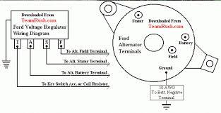 wiring diagram for alternator 1985 mustang u2013 readingrat net