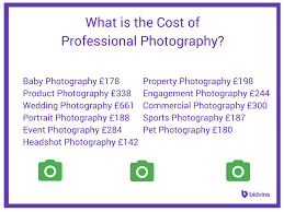 Wedding Photographer Cost What Is The Cost Of Professional Photography 11 Different Kinds